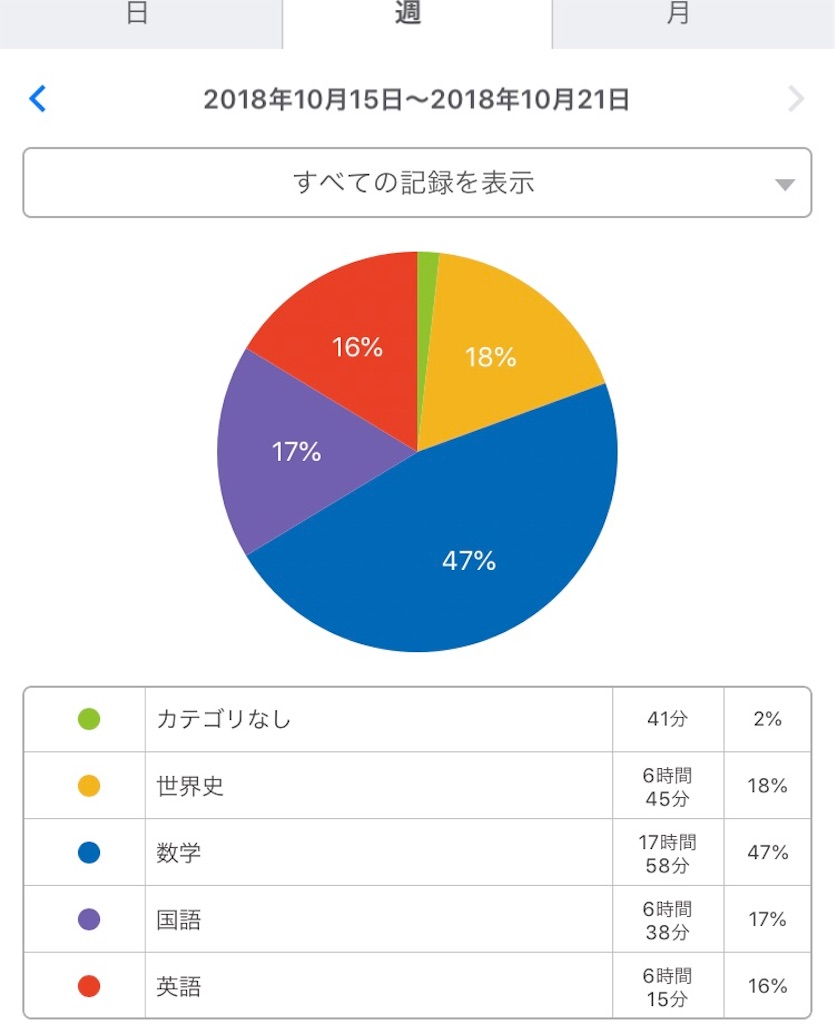 f:id:haruken2018:20181021203355j:image