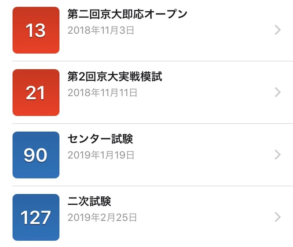 f:id:haruken2018:20181021203924j:image