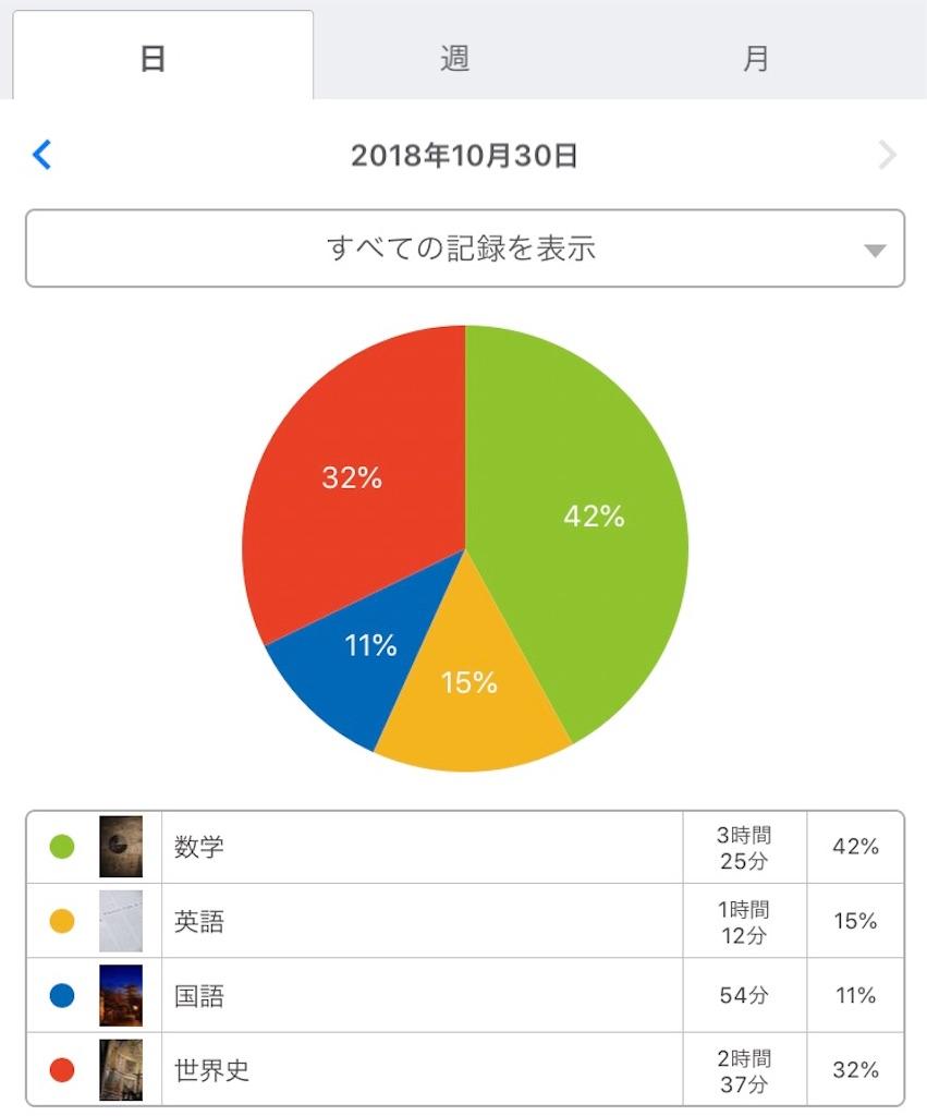 f:id:haruken2018:20181030223222j:image