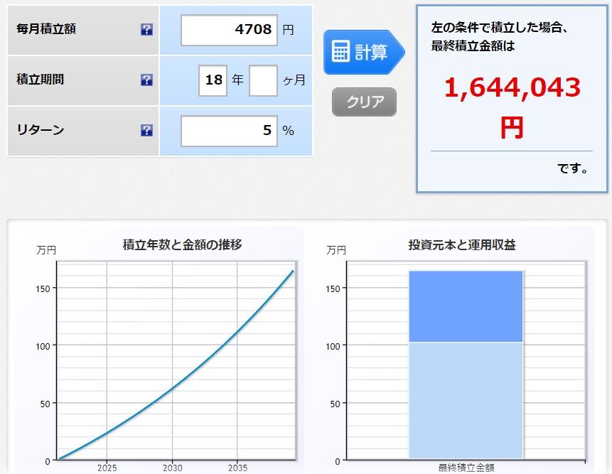 f:id:haruken_finance:20210513084329j:plain