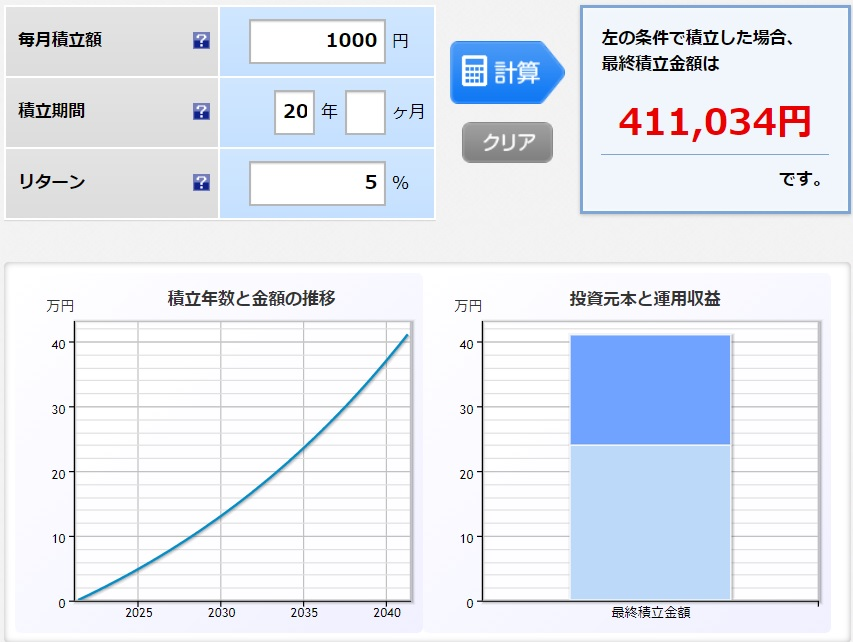 f:id:haruken_finance:20210515224948j:plain