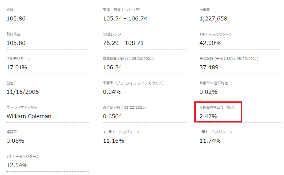 f:id:haruken_finance:20210521224352p:plain