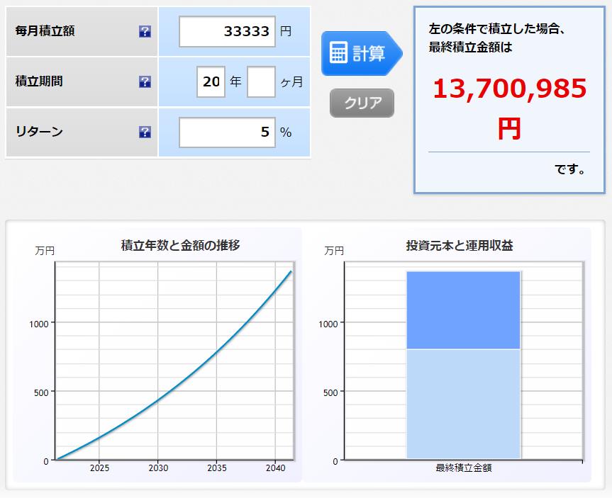 f:id:haruken_finance:20210616203636p:plain