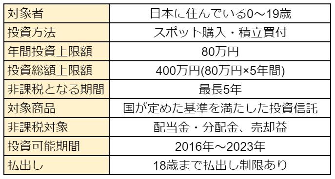 f:id:haruken_finance:20210622221852p:plain