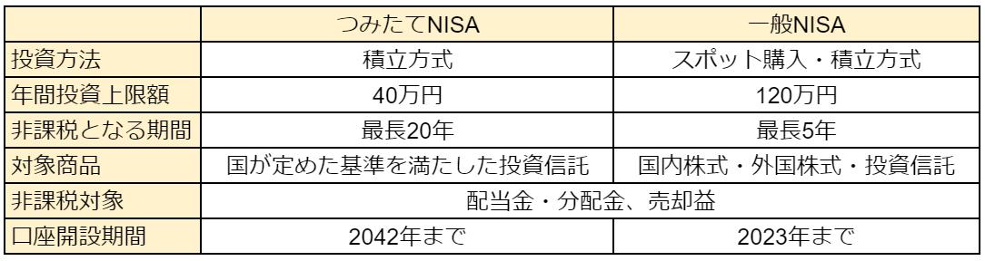 f:id:haruken_finance:20210622222010p:plain