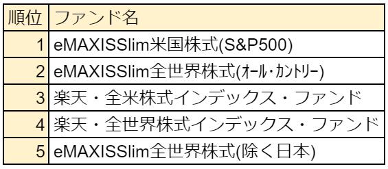 f:id:haruken_finance:20210622222102p:plain