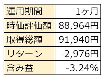 f:id:haruken_finance:20210623214453p:plain