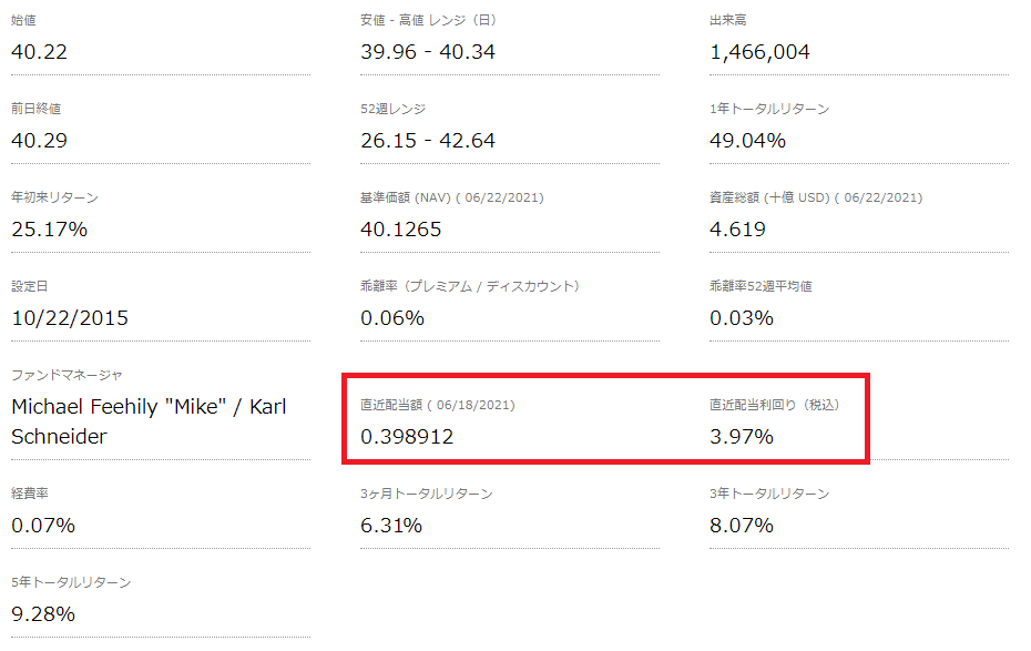f:id:haruken_finance:20210623214805p:plain