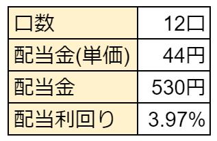 f:id:haruken_finance:20210623215708p:plain