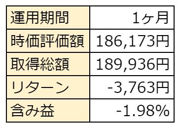 f:id:haruken_finance:20210626213435p:plain