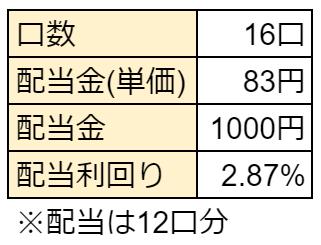 f:id:haruken_finance:20210626213655p:plain