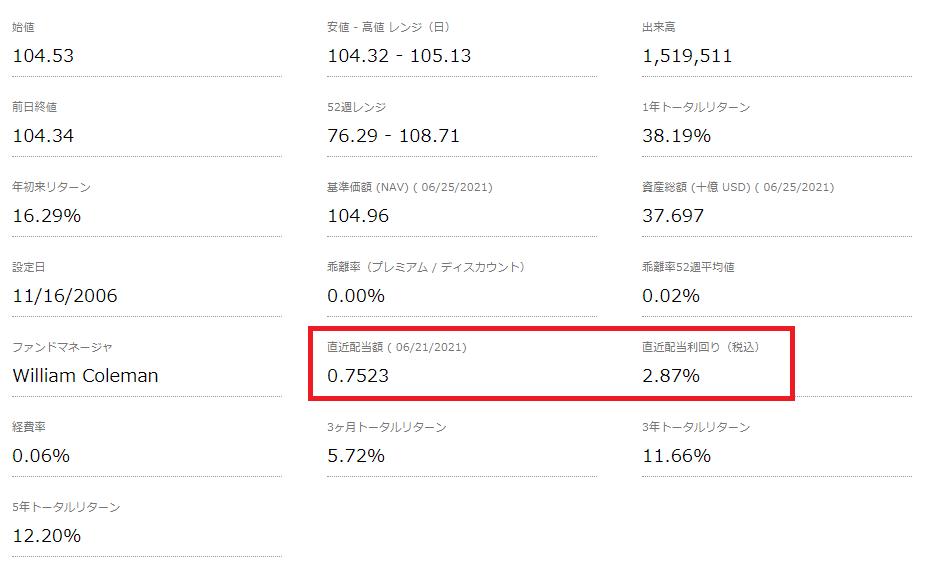 f:id:haruken_finance:20210626214045p:plain