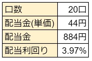 f:id:haruken_finance:20210626215917p:plain