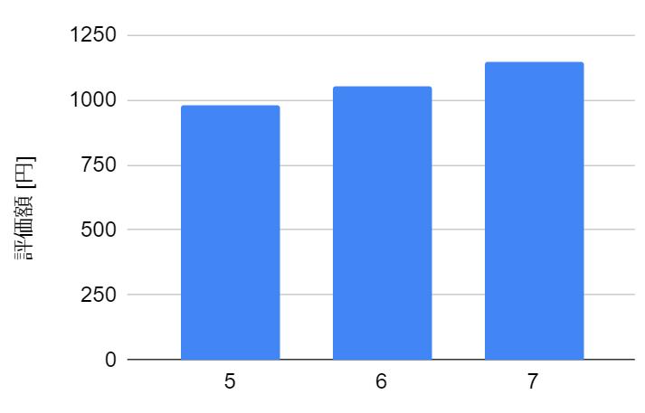f:id:haruken_finance:20210724160513p:plain