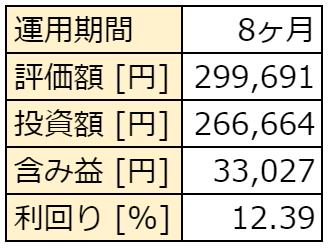 f:id:haruken_finance:20210724213911p:plain