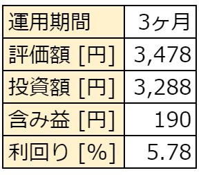 f:id:haruken_finance:20210724215220p:plain