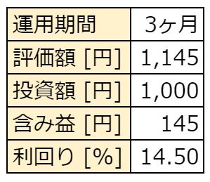 f:id:haruken_finance:20210724215310p:plain