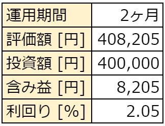 f:id:haruken_finance:20210725204459p:plain
