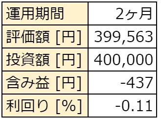 f:id:haruken_finance:20210725204951p:plain