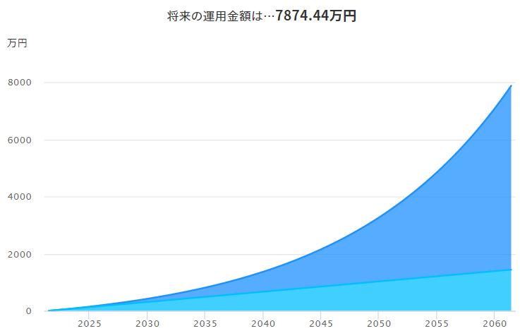 f:id:haruken_finance:20210730231219p:plain