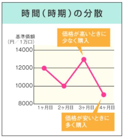 f:id:haruken_finance:20210801212345p:plain