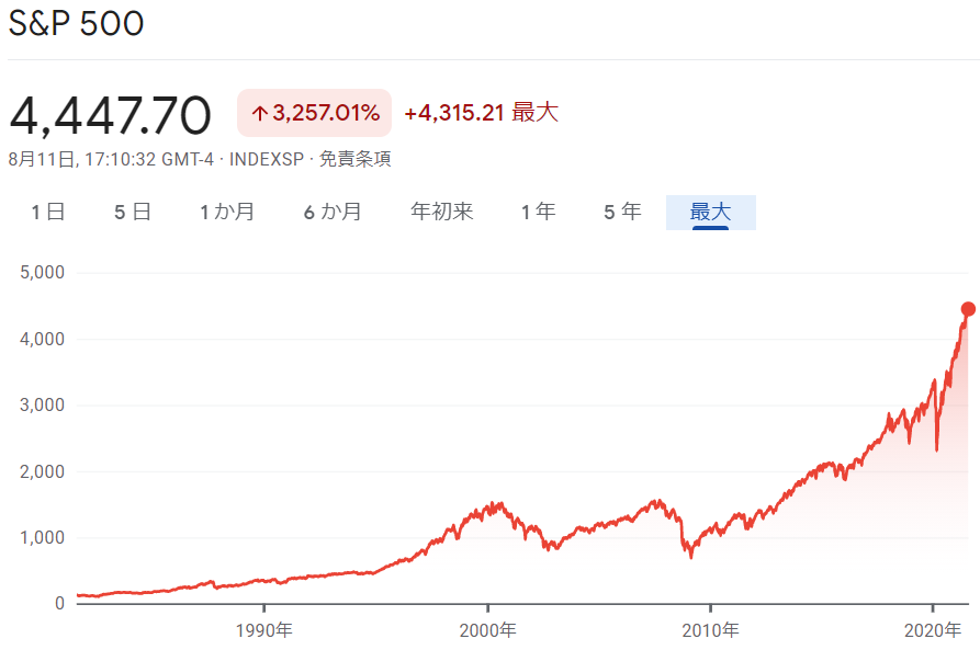 f:id:haruken_finance:20210812104928p:plain