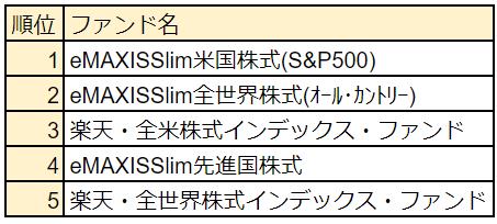 f:id:haruken_finance:20210813100551p:plain