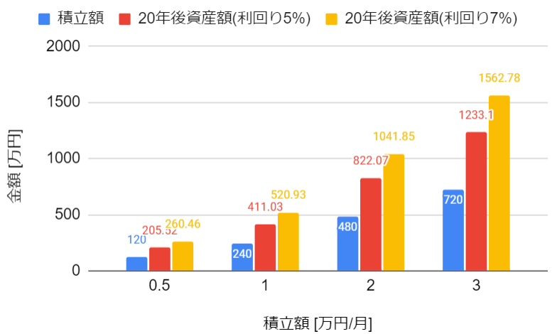 f:id:haruken_finance:20210813102752p:plain