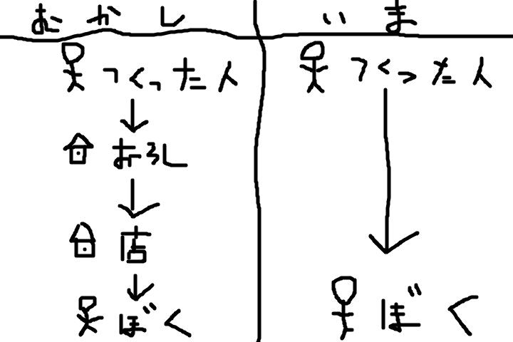 f:id:haruki19940608:20170419215926p:plain