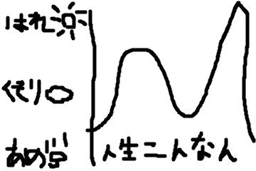 f:id:haruki19940608:20170524235806p:plain
