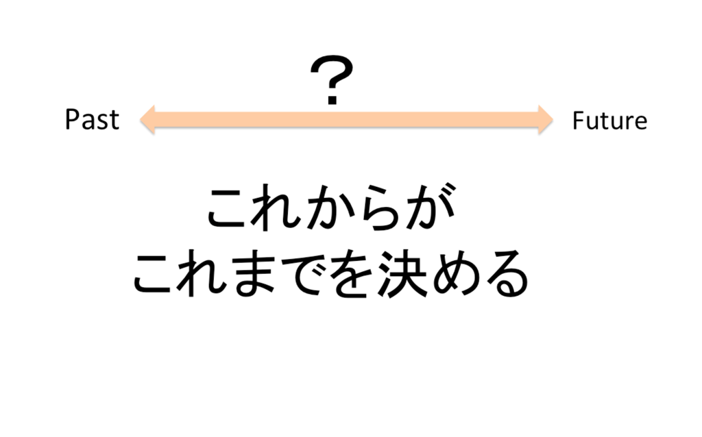 f:id:haruki19940608:20180414001651p:plain