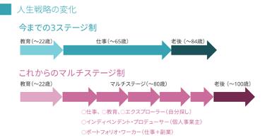 f:id:haruki19940608:20200312234305p:plain