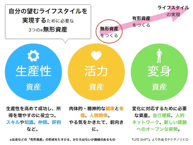 f:id:haruki19940608:20200313000631p:plain