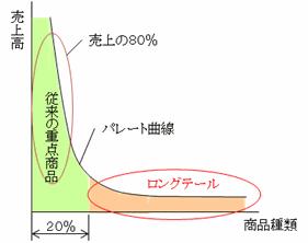 f:id:haruki19940608:20200313214212p:plain
