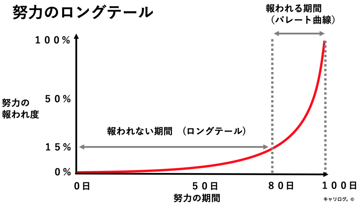 f:id:haruki19940608:20200313235008p:plain