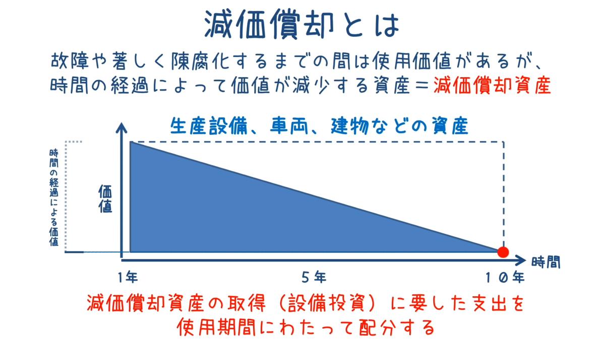 f:id:haruki19940608:20200316231932p:plain
