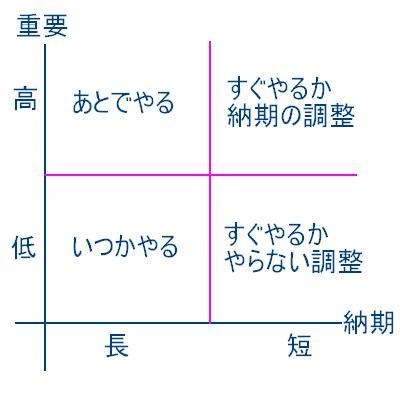 f:id:haruki19940608:20200323230636p:plain