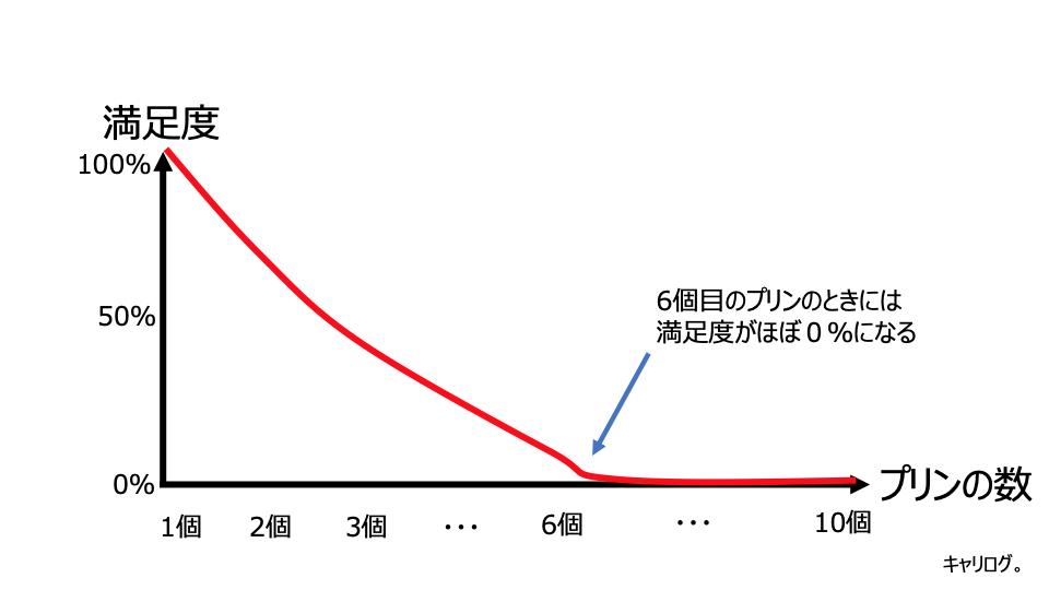 f:id:haruki19940608:20200323234548p:plain