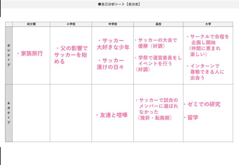 f:id:haruki19940608:20200328203006p:plain