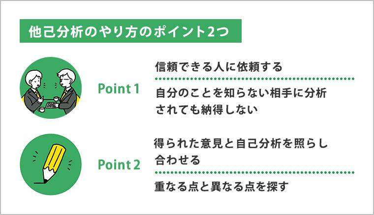f:id:haruki19940608:20200328205614p:plain