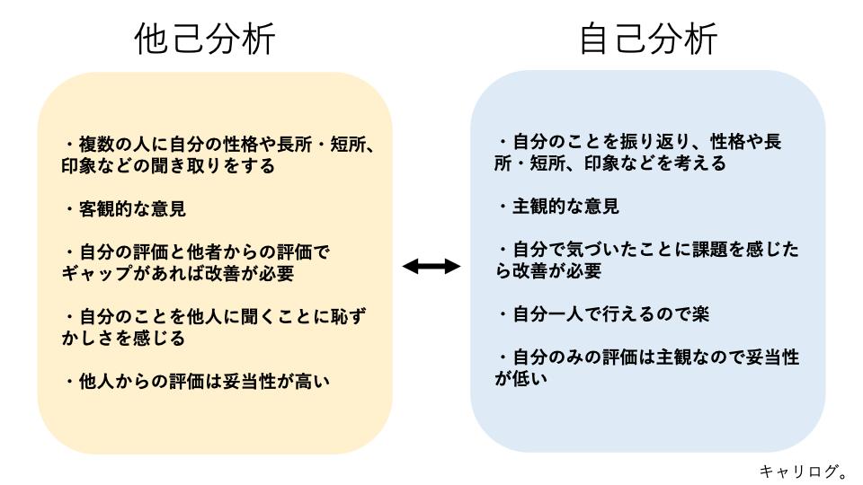 f:id:haruki19940608:20200328210706p:plain