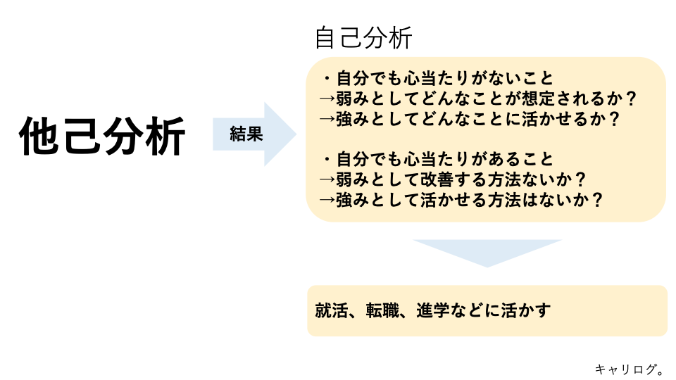 f:id:haruki19940608:20200328214732p:plain