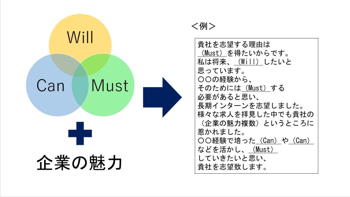 f:id:haruki19940608:20200328214954p:plain