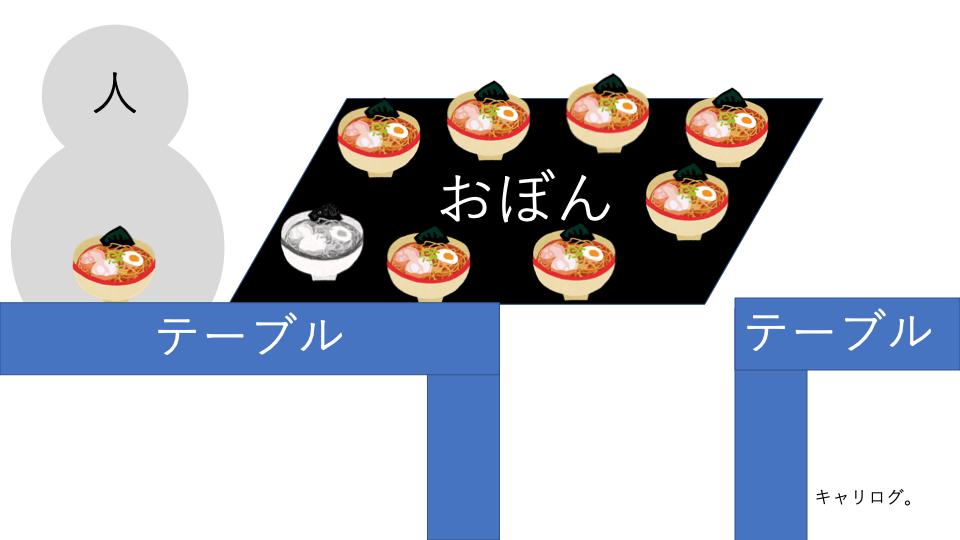 f:id:haruki19940608:20200330223742p:plain