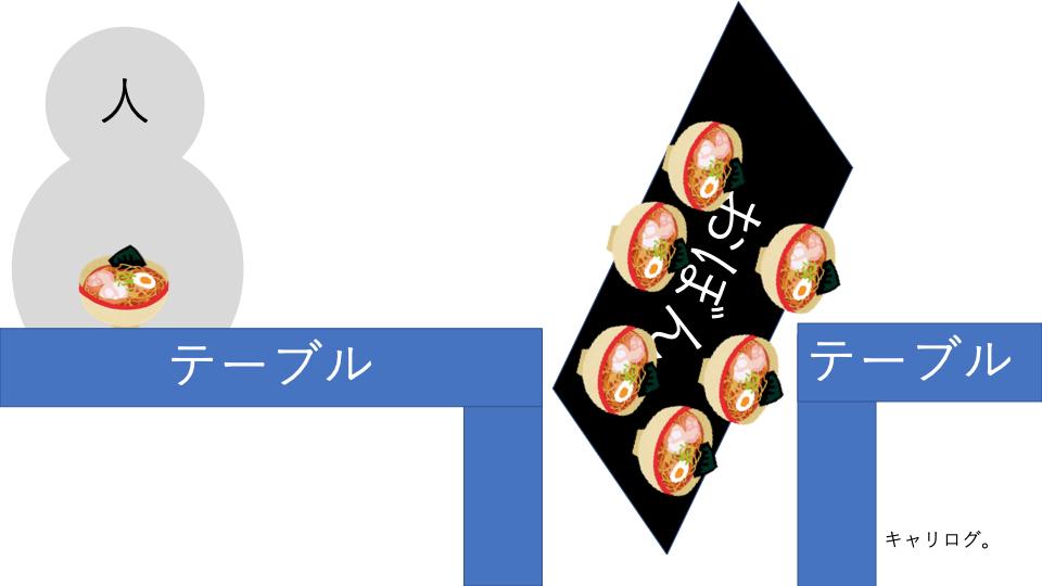 f:id:haruki19940608:20200330224103p:plain