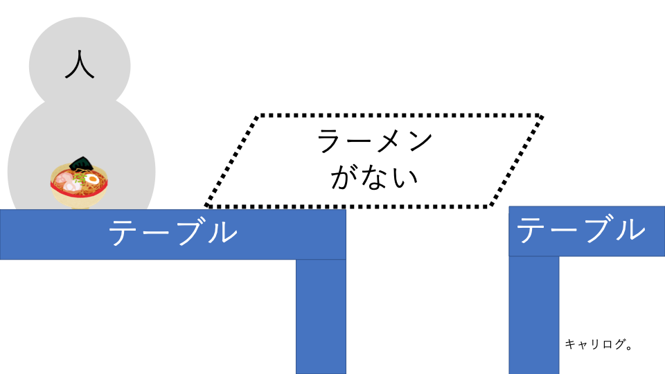 f:id:haruki19940608:20200330225022p:plain