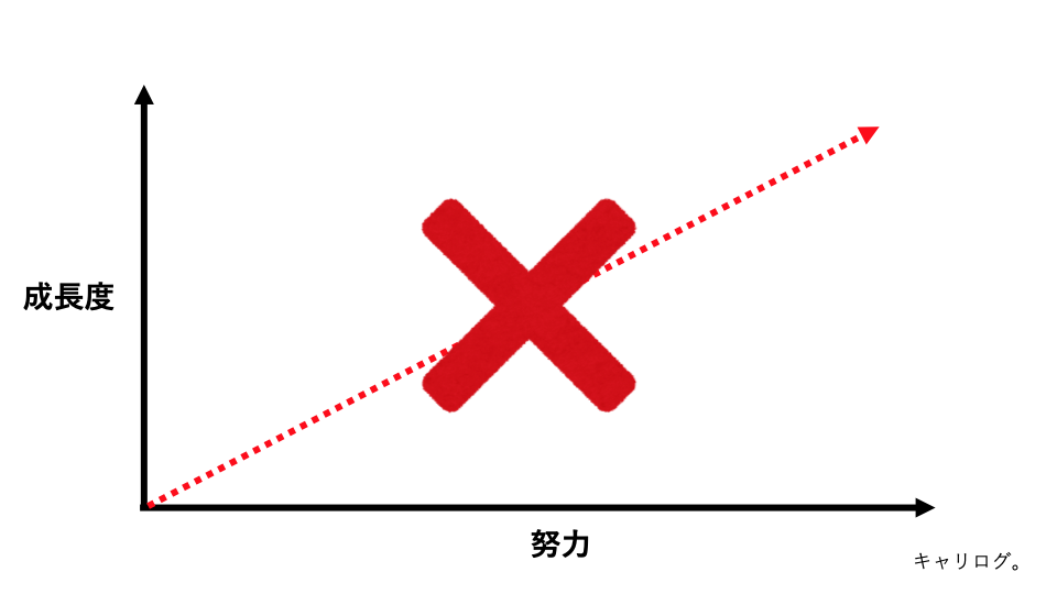 f:id:haruki19940608:20200401215410p:plain