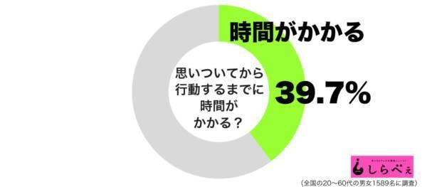 f:id:haruki19940608:20200401223640p:plain