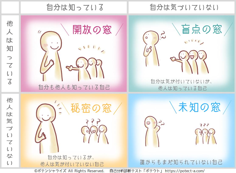 f:id:haruki19940608:20200415000859p:plain