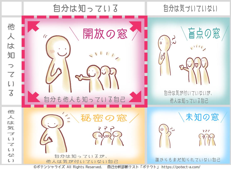 f:id:haruki19940608:20200415002536p:plain